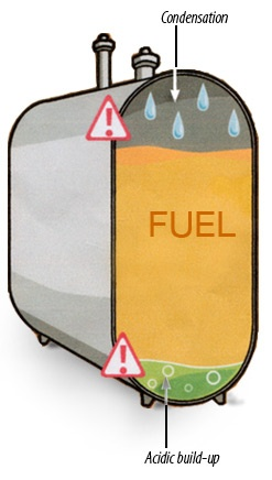 WHY Fuel OIL Storage TANKS FAIL