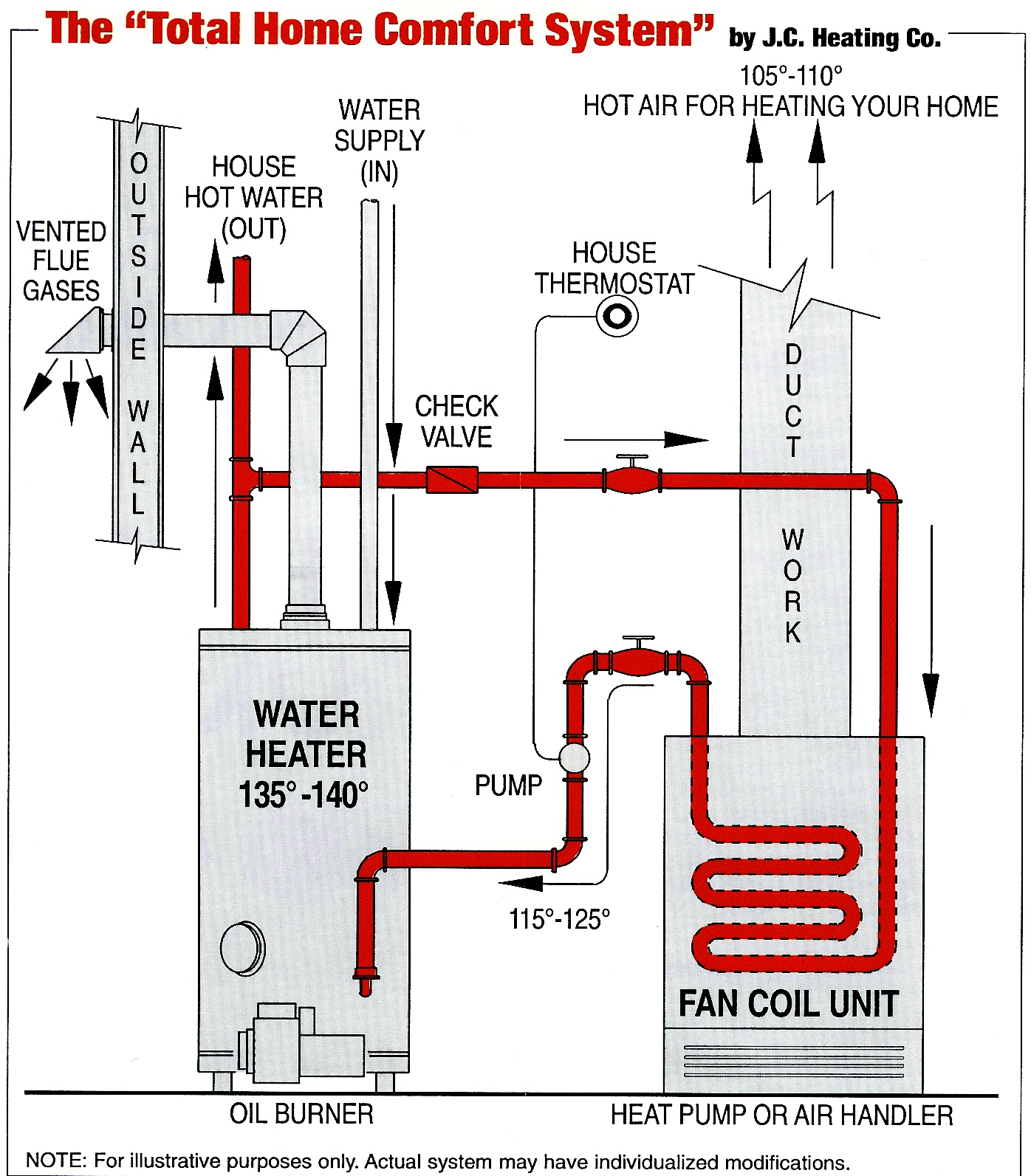 Heat pump heating system